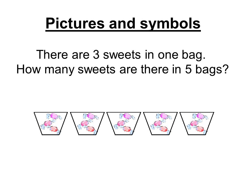 Pictures and symbols There are 3 sweets in one bag. How many sweets are there in 5 bags?