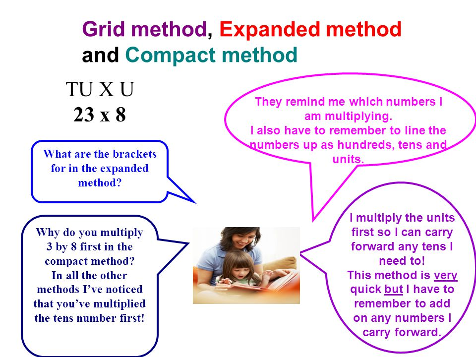 Grid method, Expanded method and Compact method TU X U 23 x 8 What are the brackets for in the expanded method? Why do you multiply 3 by 8 first in th