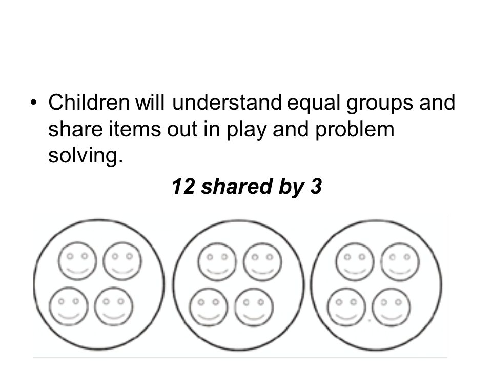 Children will understand equal groups and share items out in play and problem solving. 12 shared by 3