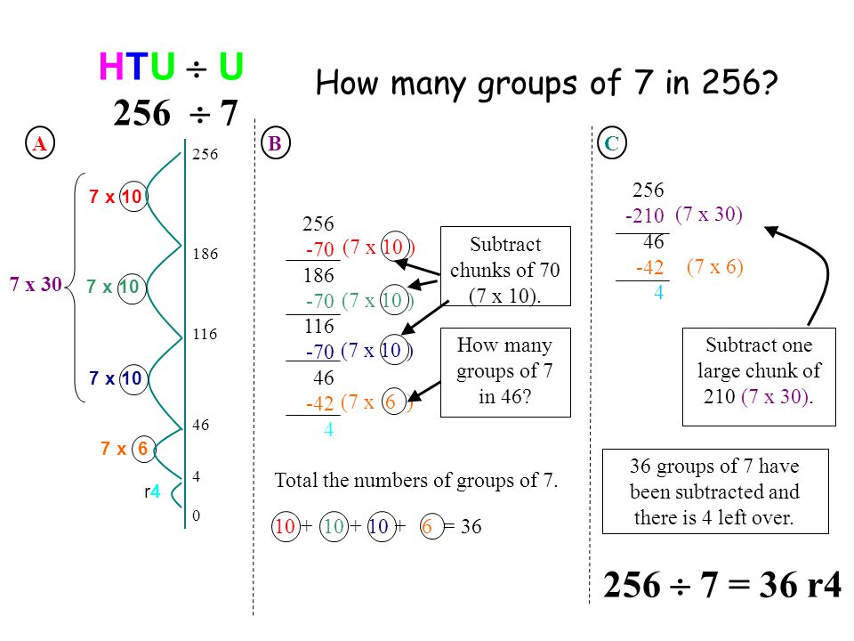 HTU  U 256  7 How many groups of 7 in 256.