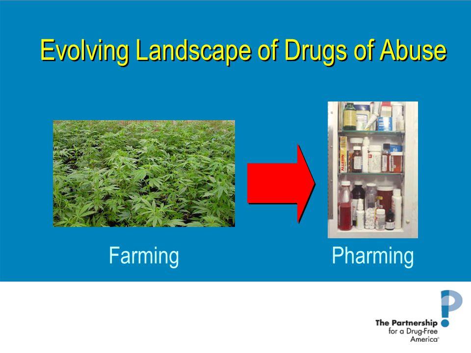 5 Evolving Landscape of Drugs of Abuse FarmingPharming