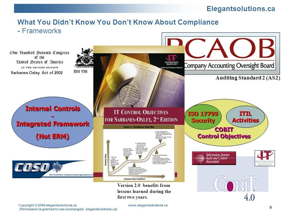 Elegantsolutions.ca Copyright © 2006 elegantsolutions.ca www.elegantsolutions.ca (Permission is granted to use unchanged. elegantsolutions.ca) 9 Audit
