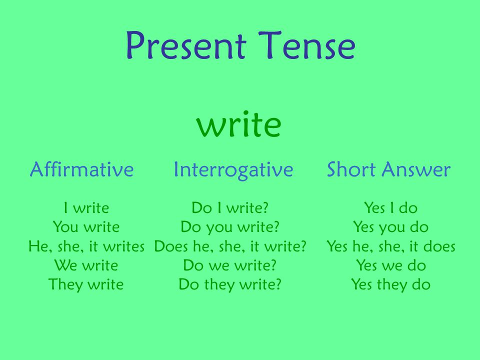 Present Tense write AffirmativeInterrogativeShort Answer I write You write He, she, it writes We write They write Do I write.