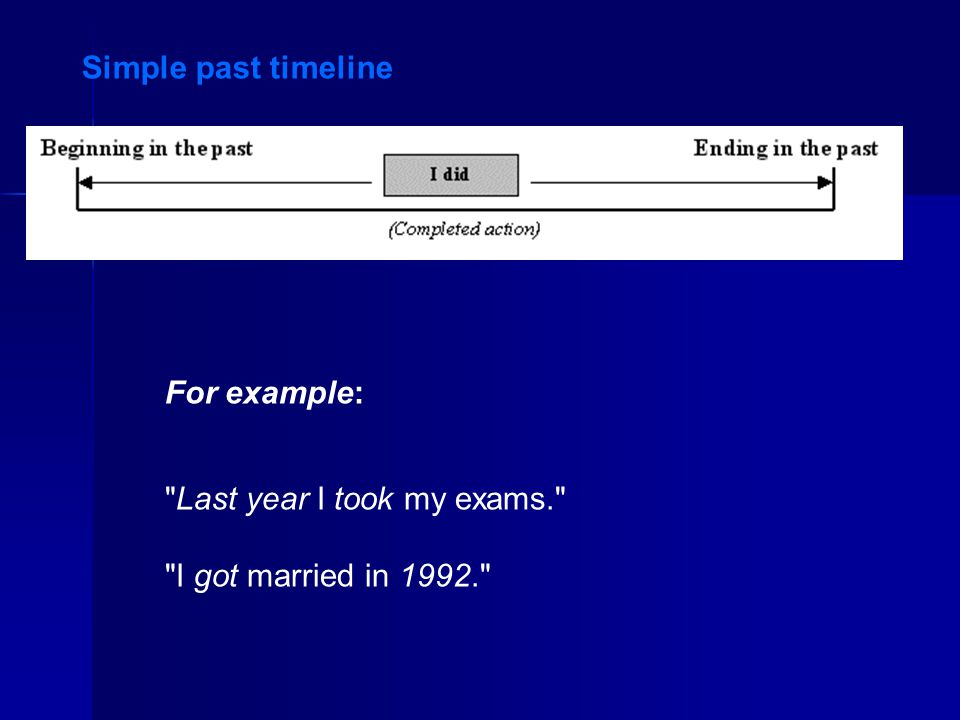 Simple past timeline For example: