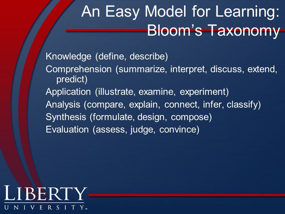 An Easy Model for Learning: Bloom's Taxonomy Knowledge (define, describe) Comprehension (summarize, interpret, discuss, extend, predict) Application (illustrate, examine, experiment) Analysis (compare, explain, connect, infer, classify) Synthesis (formulate, design, compose) Evaluation (assess, judge, convince)