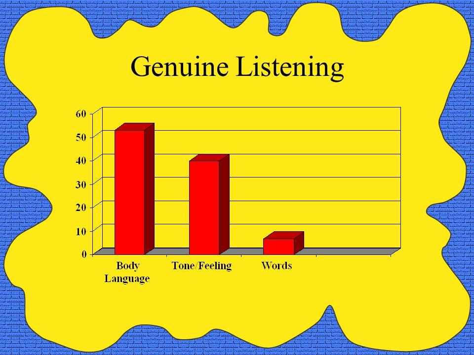 Genuine Listening