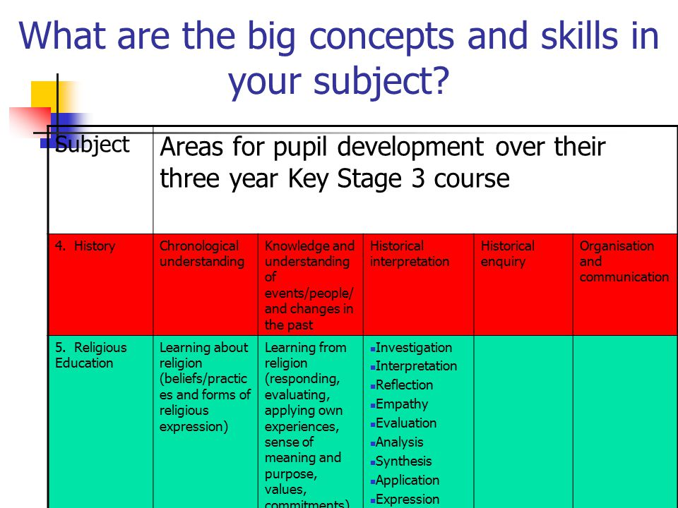 What are the big concepts and skills in your subject.