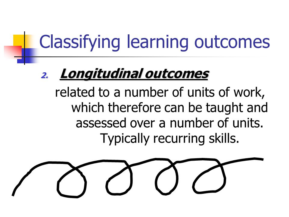Classifying learning outcomes 2.