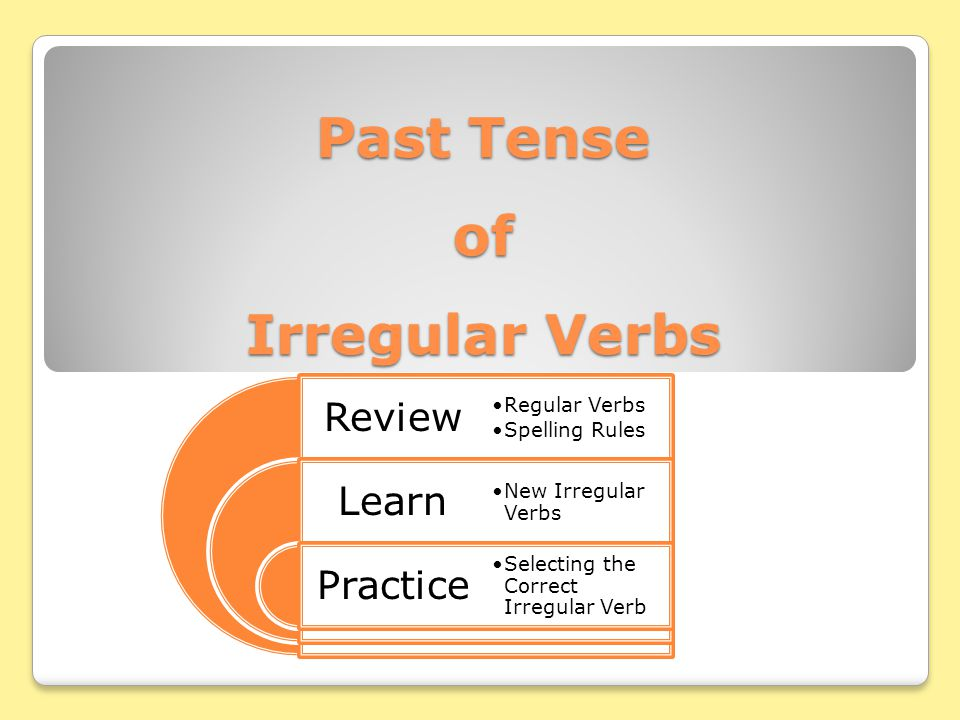 Review of Regular Verb Spelling Rules: Appendix 4, page 214 Add edStarted, finished, washed, helped, listened, watched Verbs ending in e, add only d Lived, cared, died, dated, shared Change the y to i and add ed Dried, cried, fried, married, spied Don't change the y to i just add ed Prayed, played, stayed, destroyed CVC rule: double the final consonant & add ed Stopped, robbed, lobbed, napped Do not double final w or x, just add ed Wowed, mixed, jinxed, meowed, vowed, Two syllables, and the 2 nd is stressed, double the final consonant and add ed Remitted, permitted, admitted, occurred Two syllables, and the 2 nd is not stressed, don't double the final consonant, just add ed Happened, listened, opened, earned,