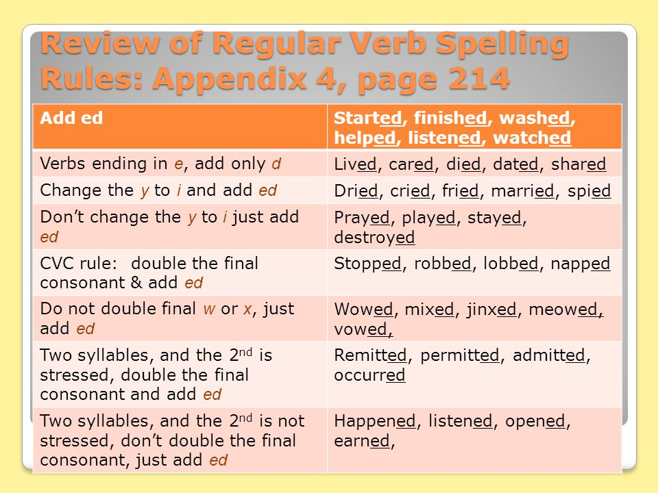 Activity 9: Practicing Negative Verbs in the Past 1.
