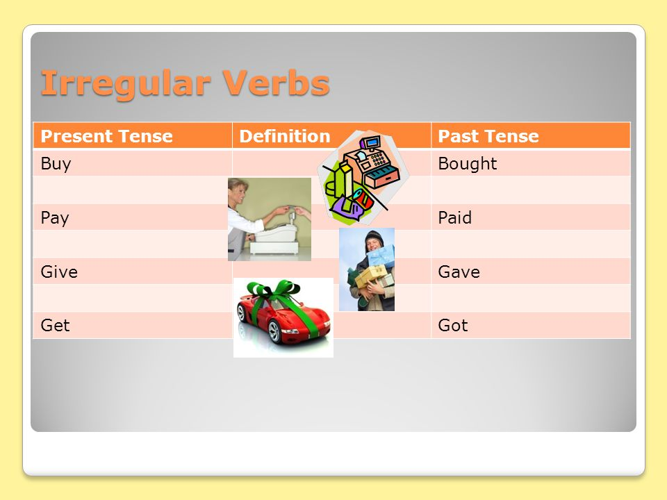 Activity 10: Writing Negative Sentences with Contractions 1.