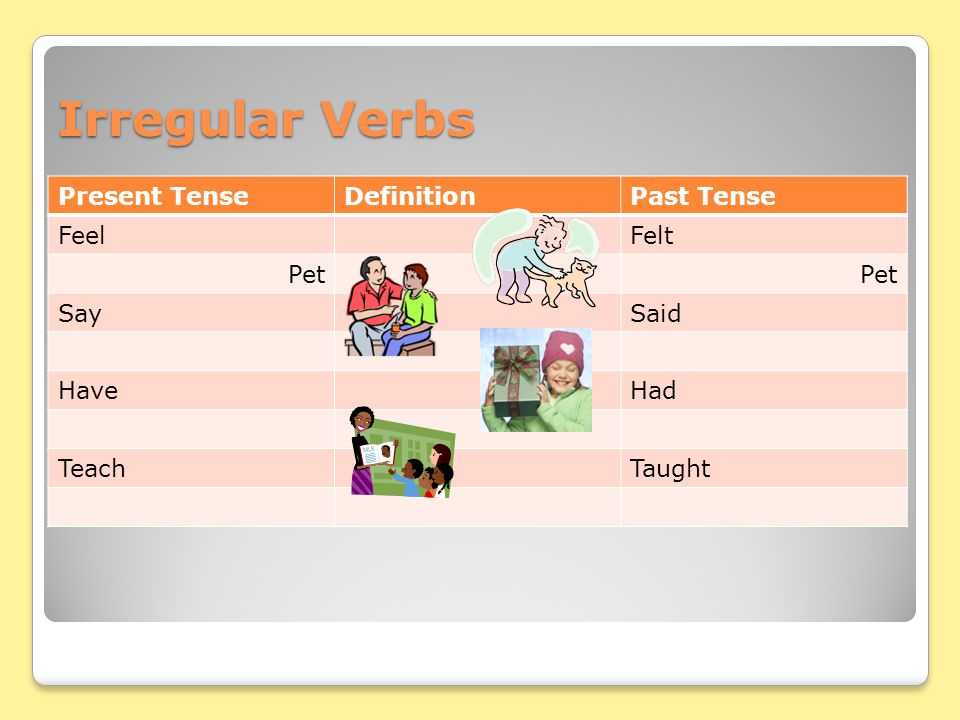 Activity 10: Writing Negative Sentences with Contractions 6.