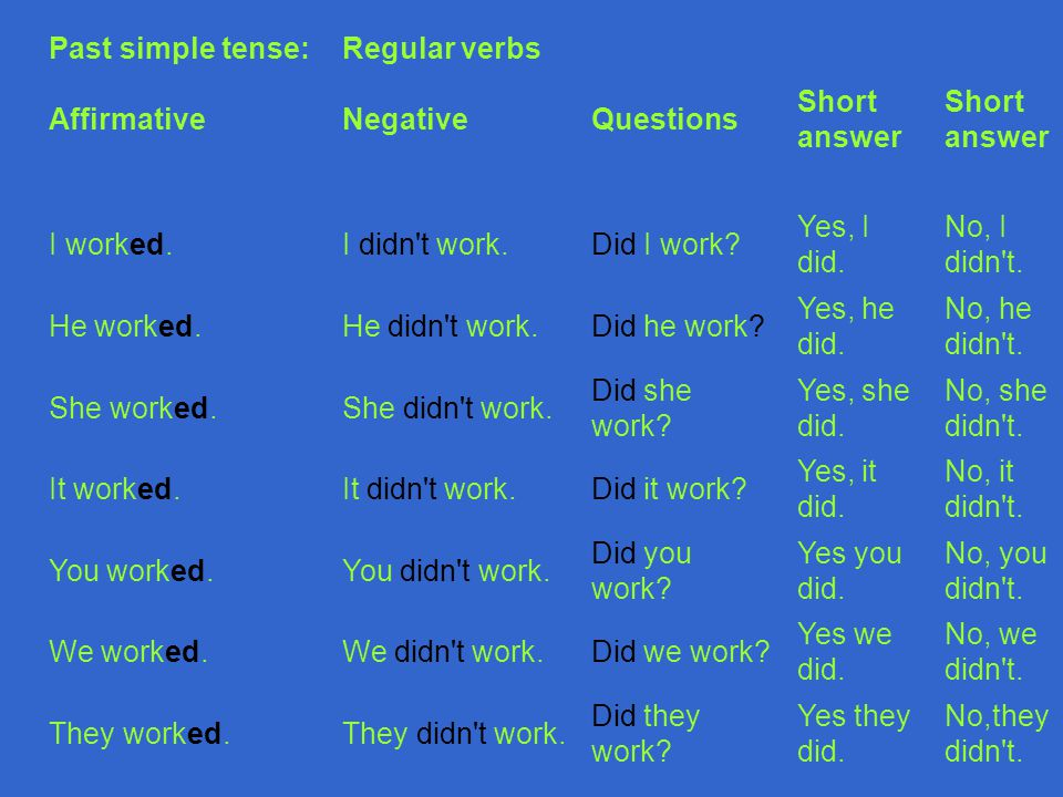 Past simple tense: Affirmative Regular verbs NegativeQuestions Short answer I worked.I didn't work.Did I work? Yes, I did. No, I didn't. He worked.He