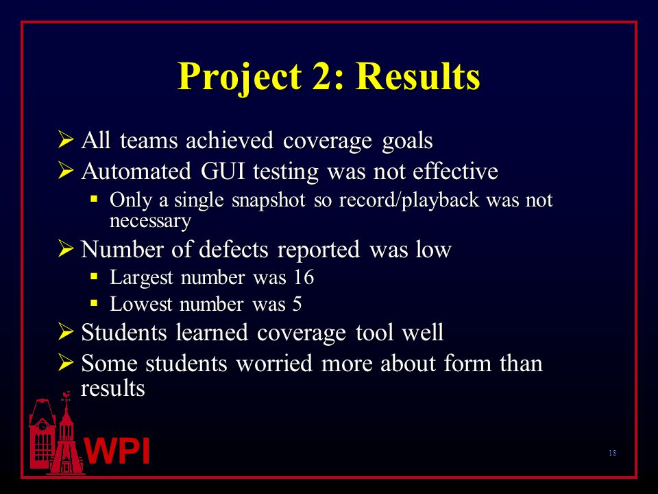18 WPI Project 2: Results  All teams achieved coverage goals  Automated GUI testing was not effective  Only a single snapshot so record/playback was not necessary  Number of defects reported was low  Largest number was 16  Lowest number was 5  Students learned coverage tool well  Some students worried more about form than results