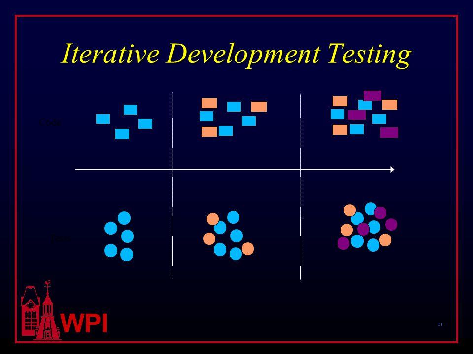 21 WPI Iterative Development Testing Code Tests