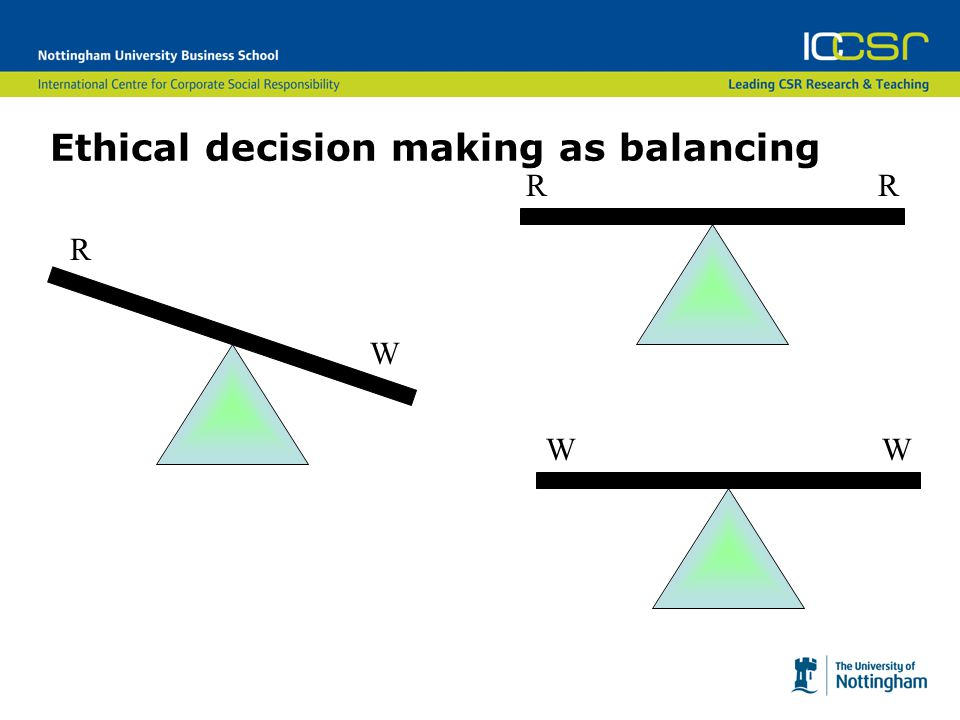 Ethical decision making as balancing R W WW RR