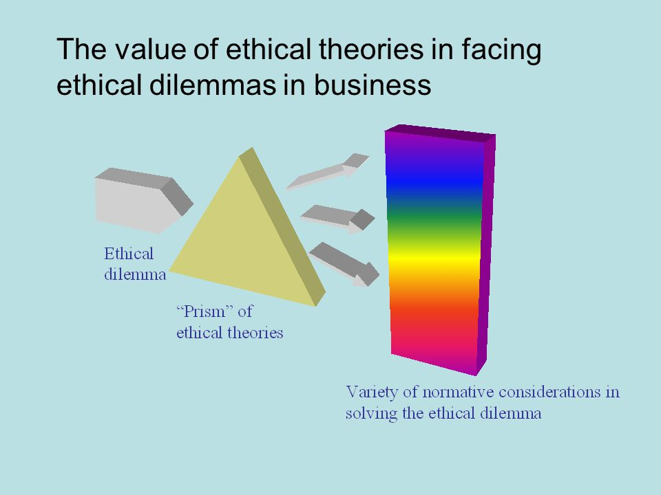 The value of ethical theories in facing ethical dilemmas in business