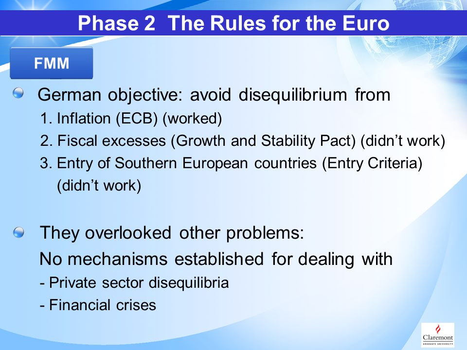 German objective: avoid disequilibrium from 1.Inflation (ECB) (worked) 2.