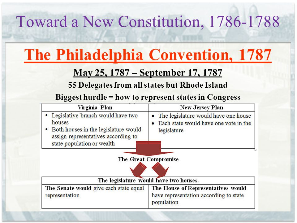 Toward a New Constitution, 1786-1788 The Philadelphia Convention, 1787 May 25, 1787 – September 17, 1787 55 Delegates from all states but Rhode Island