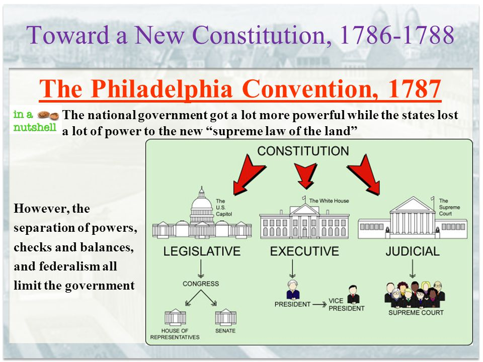 Toward a New Constitution, 1786-1788 The Philadelphia Convention, 1787 The national government got a lot more powerful while the states lost a lot of