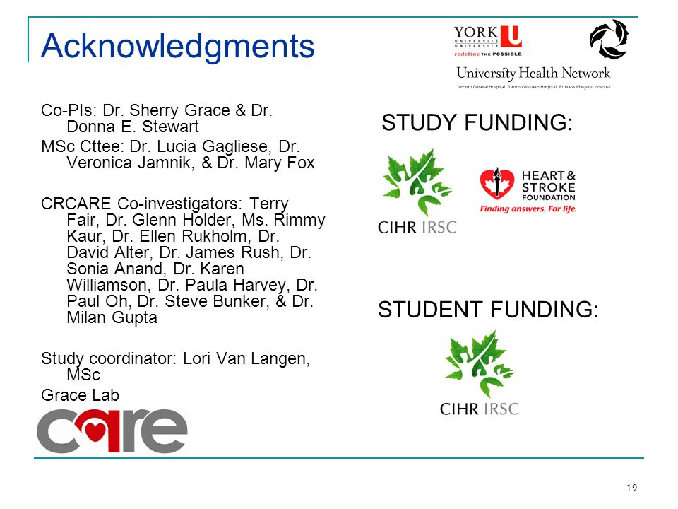 19 Acknowledgments Co-PIs: Dr. Sherry Grace & Dr.