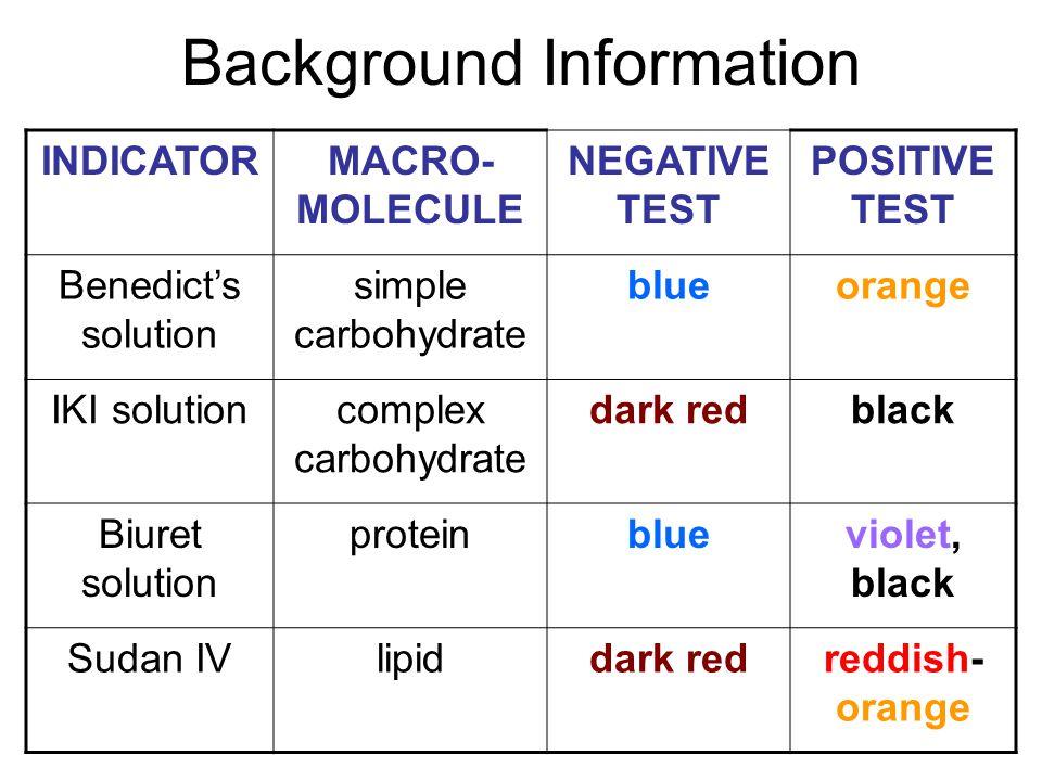 Background Information INDICATORMACRO- MOLECULE NEGATIVE TEST POSITIVE TEST Benedict's solution simple carbohydrate blueorange IKI solutioncomplex car
