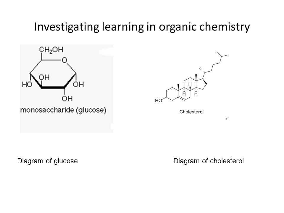 Diagram of glucoseDiagram of cholesterol Investigating learning in organic chemistry