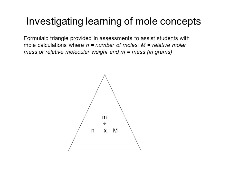m ÷ n x M Formulaic triangle provided in assessments to assist students with mole calculations where n = number of moles; M = relative molar mass or r