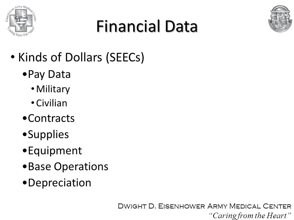Kinds of Dollars (SEECs) Pay Data Military Civilian Contracts Supplies Equipment Base Operations Depreciation Dwight D. Eisenhower Army Medical Center