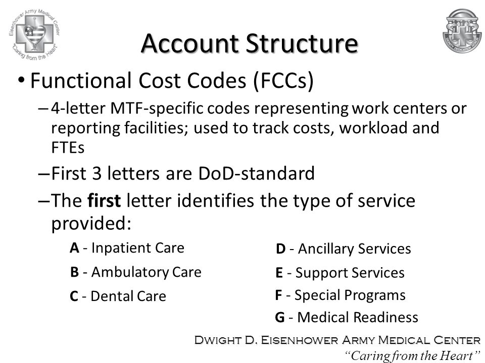 Functional Cost Codes (FCCs) – 4-letter MTF-specific codes representing work centers or reporting facilities; used to track costs, workload and FTEs – First 3 letters are DoD-standard – The first letter identifies the type of service provided: A - Inpatient Care C - Dental Care B - Ambulatory Care D - Ancillary Services E - Support Services F - Special Programs G - Medical Readiness Dwight D.