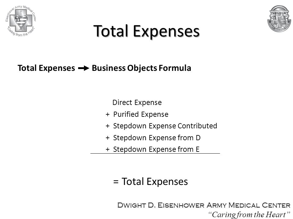 Total Expenses Total Expenses Business Objects Formula Direct Expense + Purified Expense + Stepdown Expense Contributed + Stepdown Expense from D + St