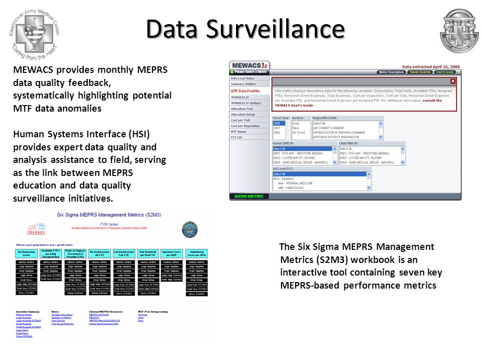 MEWACS provides monthly MEPRS data quality feedback, systematically highlighting potential MTF data anomalies Human Systems Interface (HSI) provides expert data quality and analysis assistance to field, serving as the link between MEPRS education and data quality surveillance initiatives.
