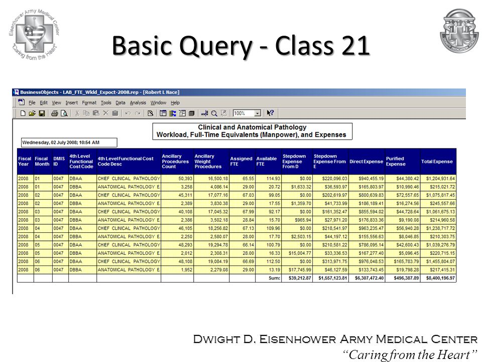 """Basic Query - Class 21 Dwight D. Eisenhower Army Medical Center """"Caring from the Heart"""""""