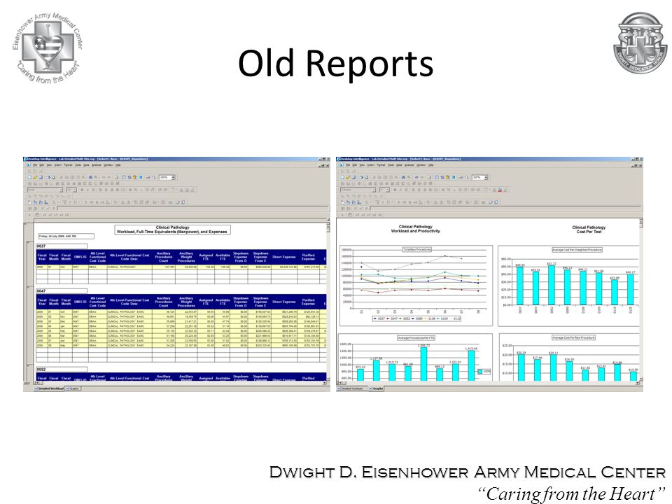 """Old Reports Dwight D. Eisenhower Army Medical Center """"Caring from the Heart"""""""