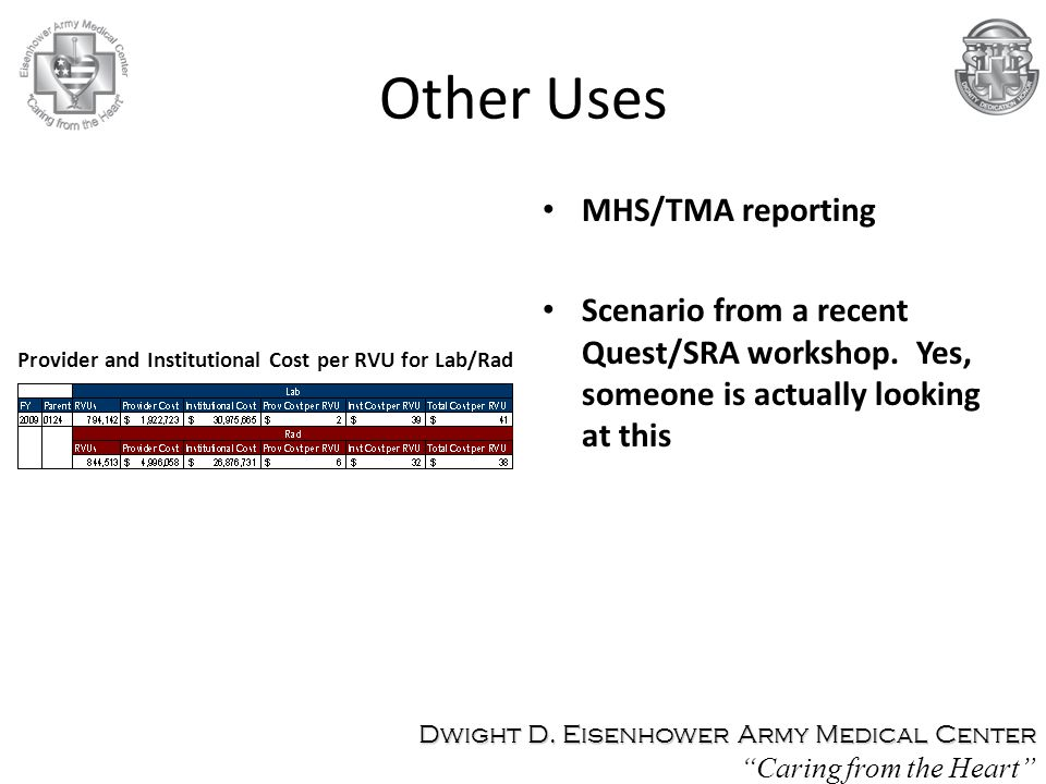 Other Uses MHS/TMA reporting Scenario from a recent Quest/SRA workshop. Yes, someone is actually looking at this Provider and Institutional Cost per R