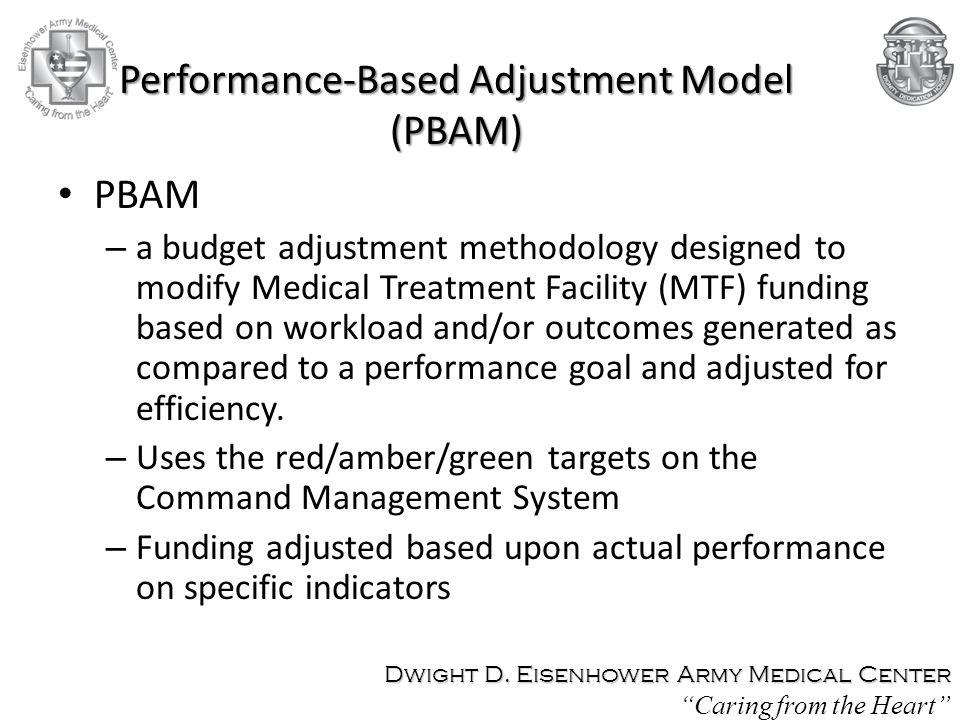 Performance-Based Adjustment Model (PBAM) PBAM – a budget adjustment methodology designed to modify Medical Treatment Facility (MTF) funding based on