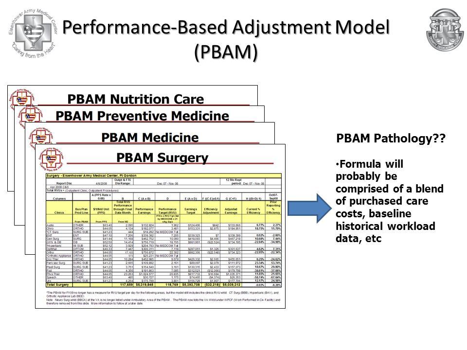 PBAM Pathology?.
