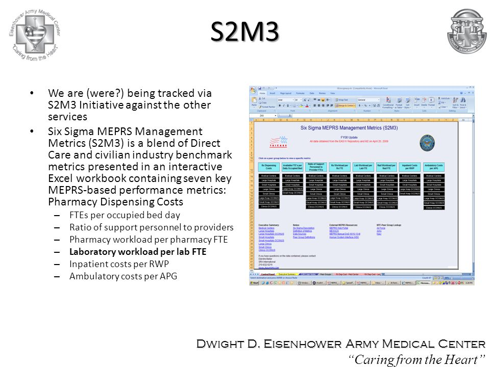 S2M3 We are (were?) being tracked via S2M3 Initiative against the other services Six Sigma MEPRS Management Metrics (S2M3) is a blend of Direct Care and civilian industry benchmark metrics presented in an interactive Excel workbook containing seven key MEPRS-based performance metrics: Pharmacy Dispensing Costs – FTEs per occupied bed day – Ratio of support personnel to providers – Pharmacy workload per pharmacy FTE – Laboratory workload per lab FTE – Inpatient costs per RWP – Ambulatory costs per APG Dwight D.