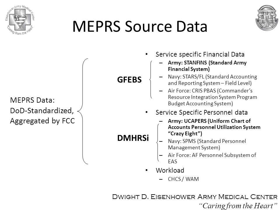 MEPRS Source Data Service specific Financial Data – Army: STANFINS (Standard Army Financial System) – Navy: STARS/FL (Standard Accounting and Reporting System – Field Level) – Air Force: CRIS PBAS (Commander's Resource Integration System Program Budget Accounting System) Service Specific Personnel data – Army: UCAPERS (Uniform Chart of Accounts Personnel Utilization System Crazy Eight ) – Navy: SPMS (Standard Personnel Management System) – Air Force: AF Personnel Subsystem of EAS Workload – CHCS / WAM MEPRS Data: DoD-Standardized, Aggregated by FCC DMHRSi GFEBS Dwight D.