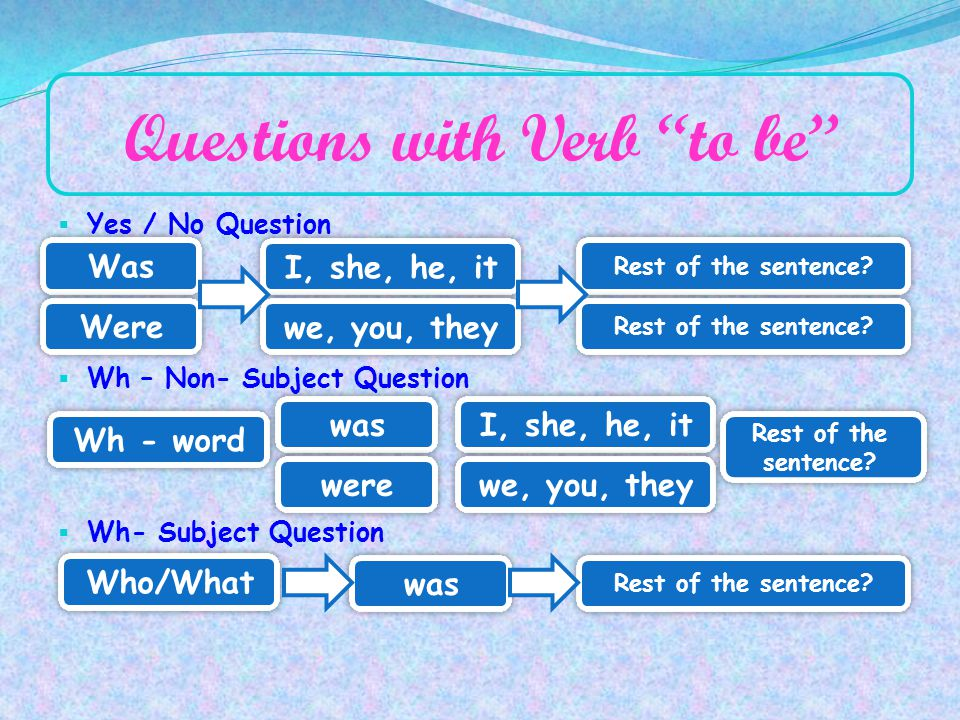 "Questions with Verb ""to be""  Yes / No Question  Wh – Non- Subject Question  Wh- Subject Question Was Was Were Were I, she, he, it I, she, he, it we"