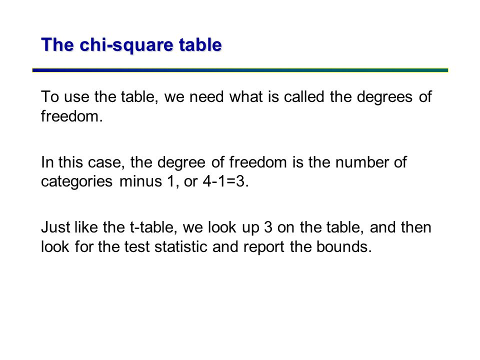 The chi-square table To use the table, we need what is called the degrees of freedom. In this case, the degree of freedom is the number of categories