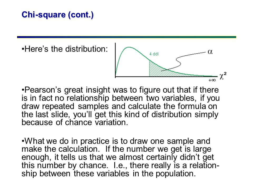 Chi-square (cont.) Here's the distribution: Pearson's great insight was to figure out that if there is in fact no relationship between two variables,