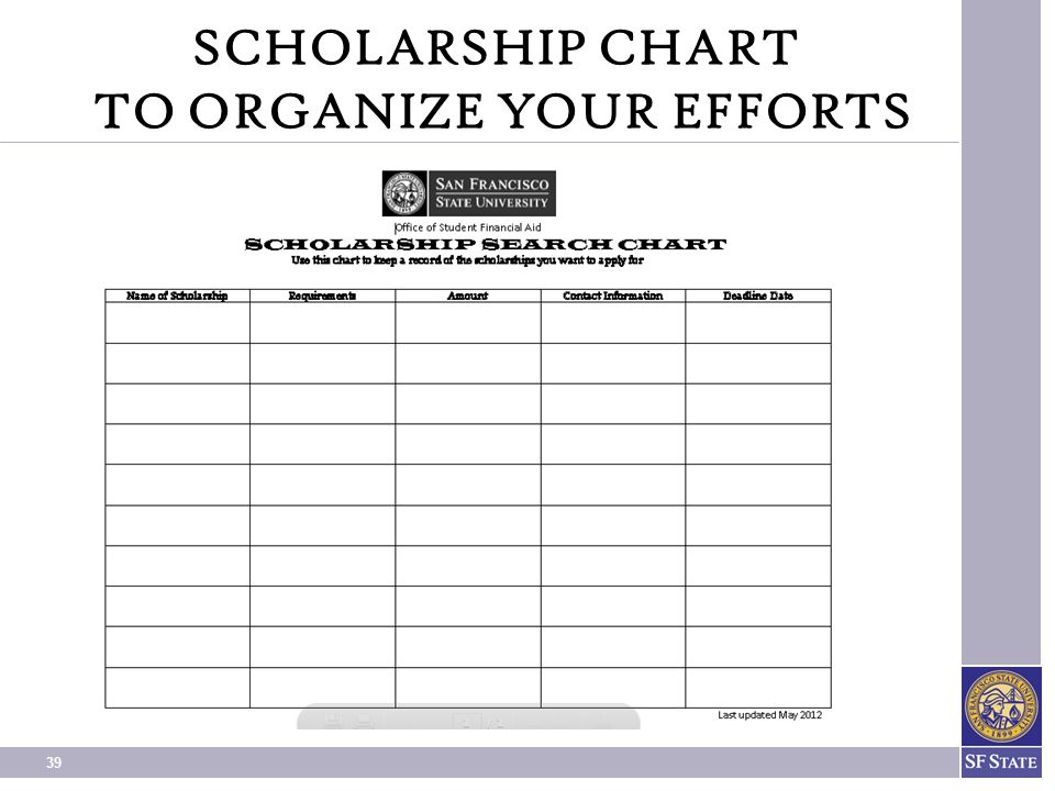 39 SCHOLARSHIP CHART TO ORGANIZE YOUR EFFORTS