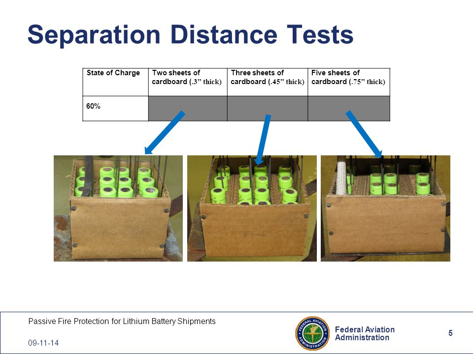 5 Federal Aviation Administration Passive Fire Protection for Lithium Battery Shipments 09-11-14 Separation Distance Tests 5 State of ChargeTwo sheets