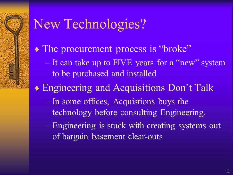 13 New Technologies.