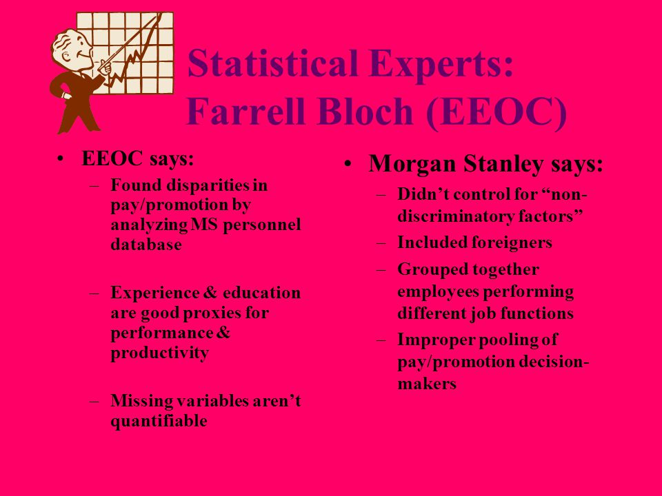 Statistical Experts: Farrell Bloch (EEOC) EEOC says: –Found disparities in pay/promotion by analyzing MS personnel database –Experience & education ar