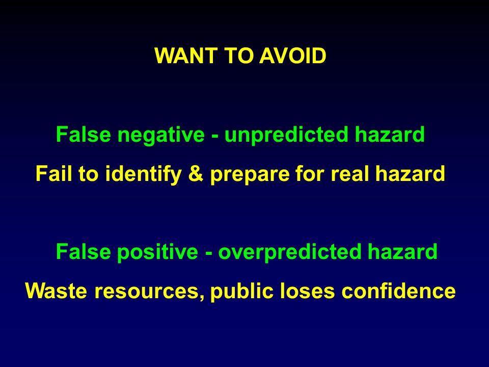 WANT TO AVOID False negative - unpredicted hazard Fail to identify & prepare for real hazard False positive - overpredicted hazard Waste resources, public loses confidence