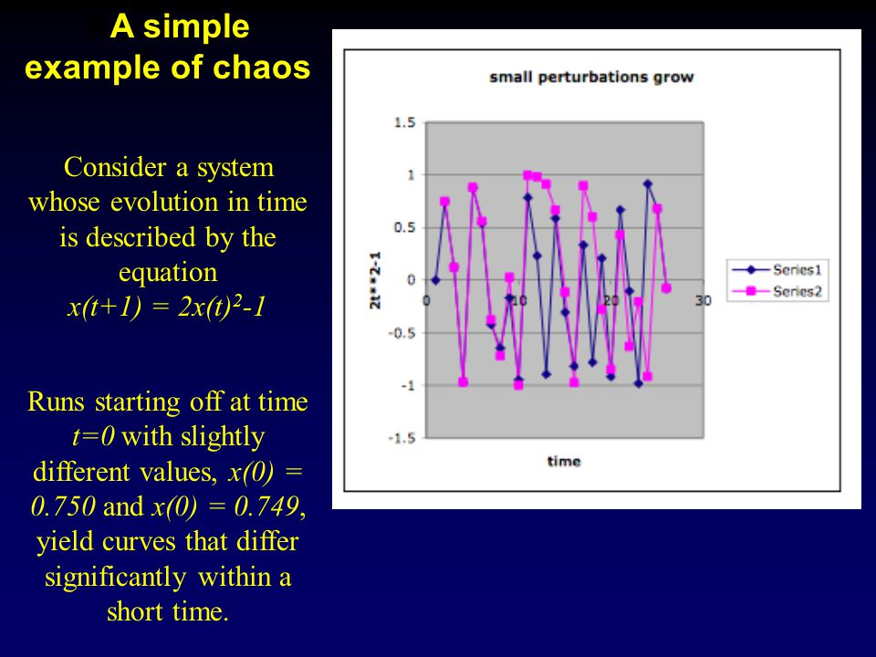A AA simple example of chaos Consider a system whose evolution in time is described by the equation x(t+1) = 2x(t) 2 -1 Runs starting off at time t=0