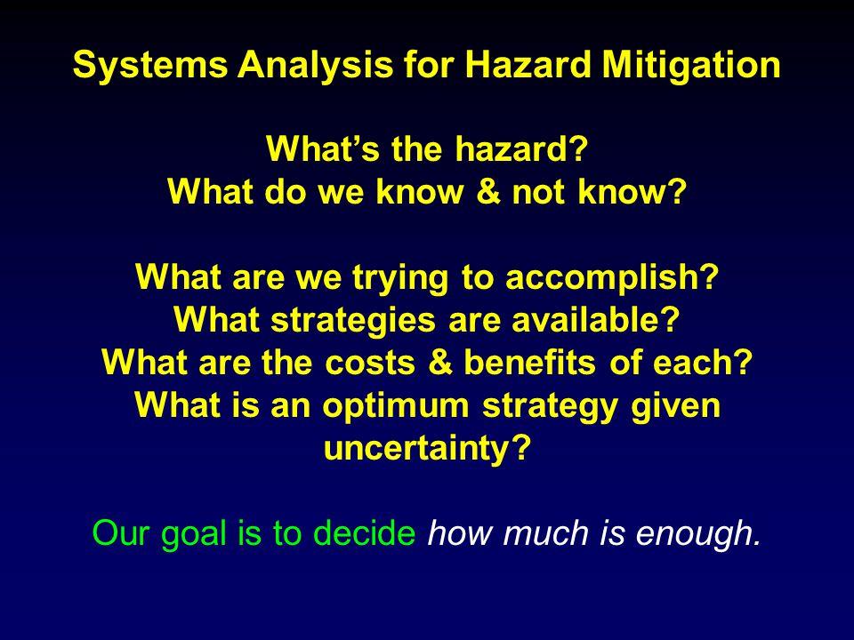 Systems Analysis for Hazard Mitigation What's the hazard.