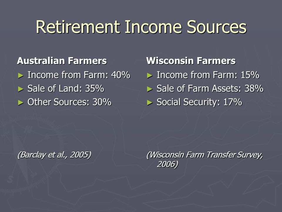 Retirement Income Sources Australian Farmers ► Income from Farm: 40% ► Sale of Land: 35% ► Other Sources: 30% (Barclay et al., 2005) Wisconsin Farmers ► Income from Farm: 15% ► Sale of Farm Assets: 38% ► Social Security: 17% (Wisconsin Farm Transfer Survey, 2006)